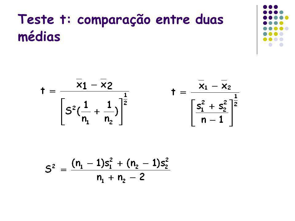 Teste t: comparação entre duas médias