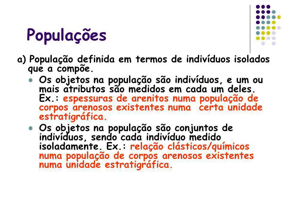Populações a) População definida em termos de indivíduos isolados que a compõe. Os objetos na população são indivíduos, e um ou mais atributos são med