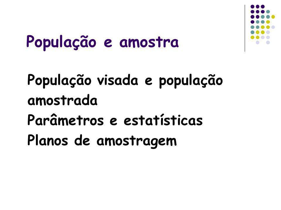 População e amostra População visada e população amostrada Parâmetros e estatísticas Planos de amostragem