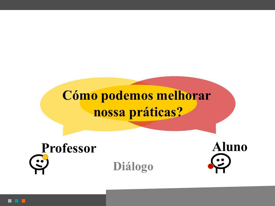 Professor Aluno Diálogo Cómo podemos melhorar nossa práticas?