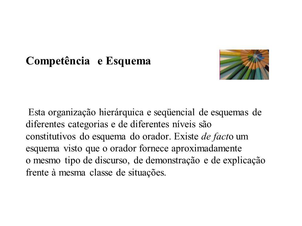 Competência e Esquema Esta organização hierárquica e seqüencial de esquemas de diferentes categorias e de diferentes níveis são constitutivos do esque
