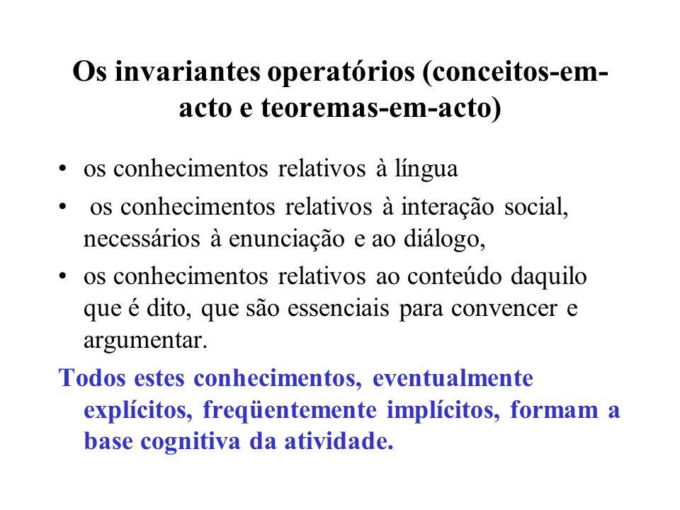 Os invariantes operatórios (conceitos-em- acto e teoremas-em-acto) os conhecimentos relativos à língua os conhecimentos relativos à interação social,