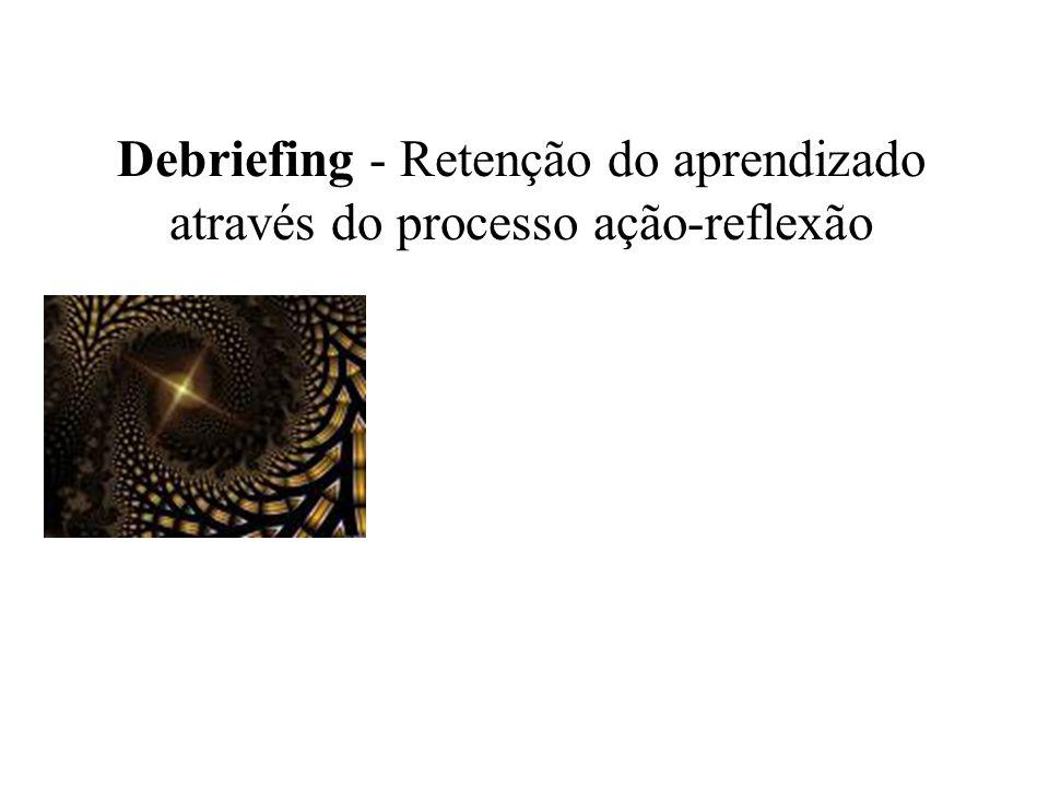 Debriefing - Retenção do aprendizado através do processo ação-reflexão