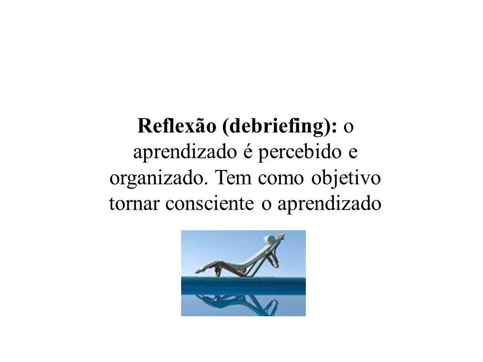 Reflexão (debriefing): o aprendizado é percebido e organizado. Tem como objetivo tornar consciente o aprendizado