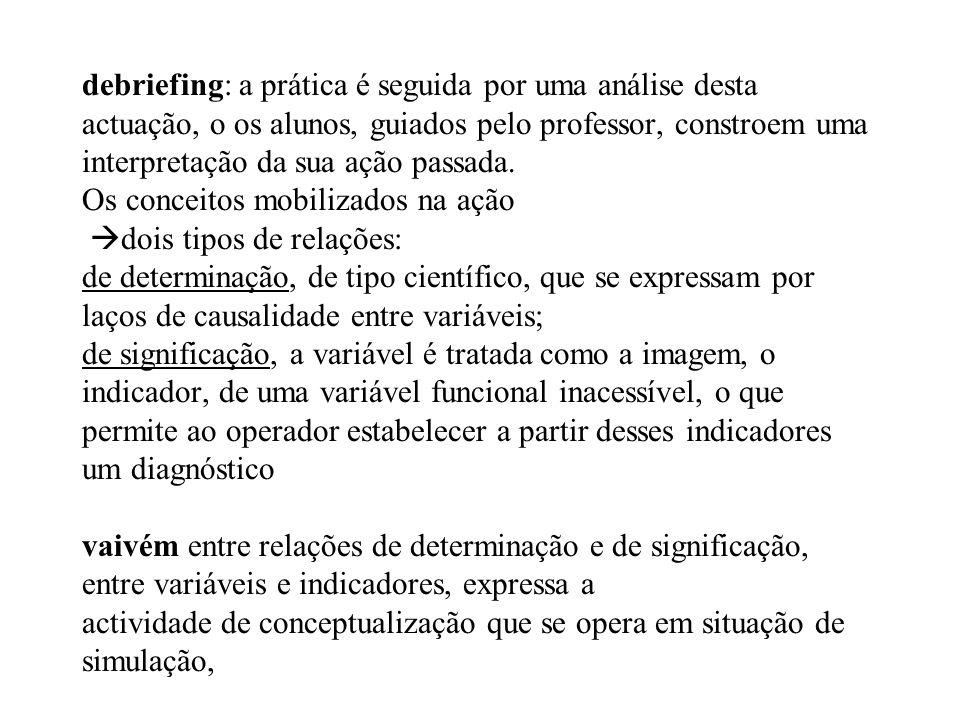 debriefing: a prática é seguida por uma análise desta actuação, o os alunos, guiados pelo professor, constroem uma interpretação da sua ação passada.