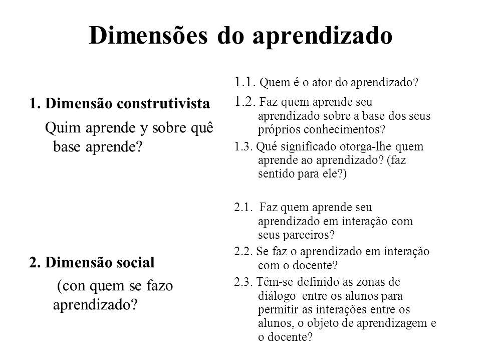 Dimensões do aprendizado 1. Dimensão construtivista Quim aprende y sobre quê base aprende? 2. Dimensão social (con quem se fazo aprendizado? 1.1. Quem