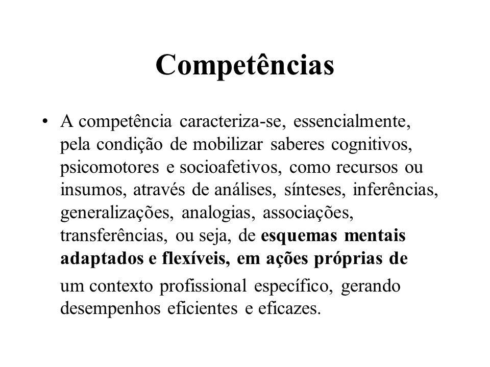 Competências A competência caracteriza-se, essencialmente, pela condição de mobilizar saberes cognitivos, psicomotores e socioafetivos, como recursos