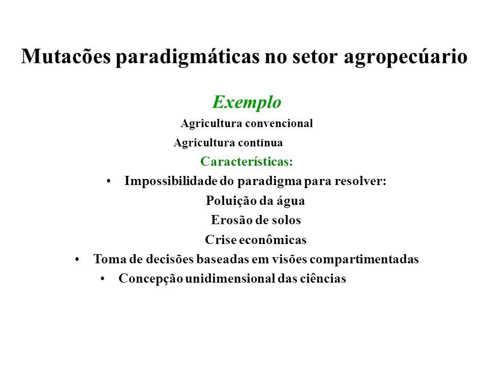 Paradigmas nas Ciências Agrícolas Conhecimentos tecnológicos e técnicos Abordagem reducionista Disciplinas únicas/soma de disciplinas Interesse focado
