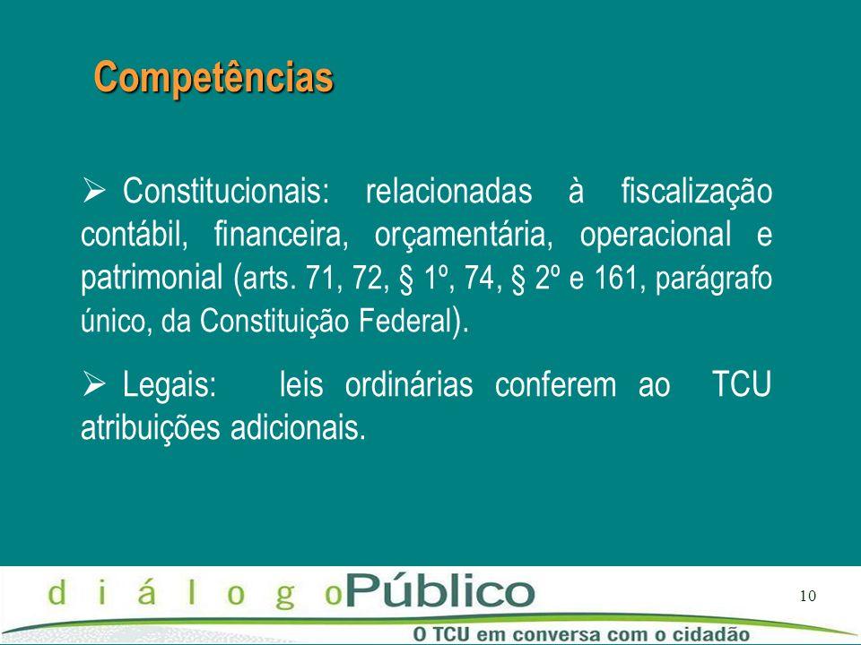 10 Constitucionais: relacionadas à fiscalização contábil, financeira, orçamentária, operacional e patrimonial ( arts. 71, 72, § 1º, 74, § 2º e 161, pa