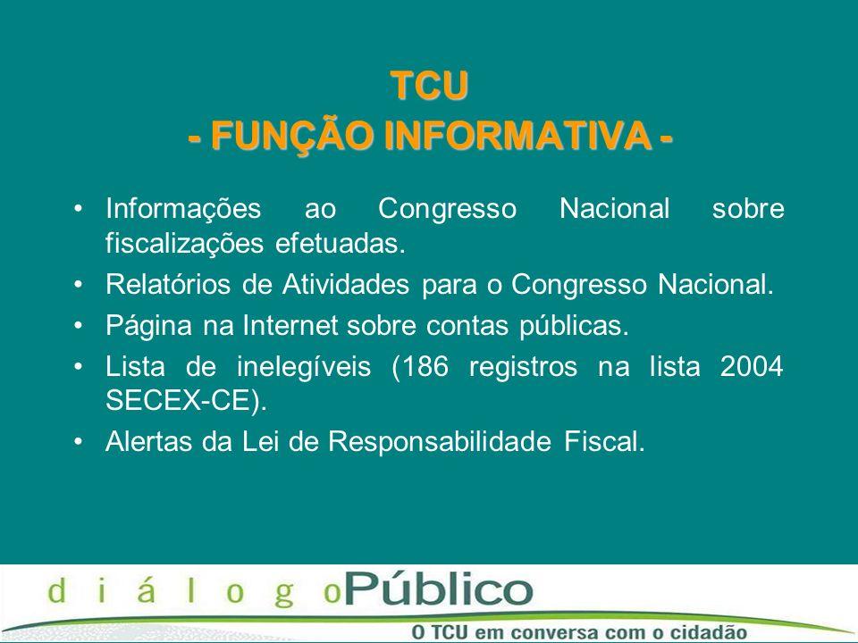 TCU - FUNÇÃO INFORMATIVA - Informações ao Congresso Nacional sobre fiscalizações efetuadas. Relatórios de Atividades para o Congresso Nacional. Página