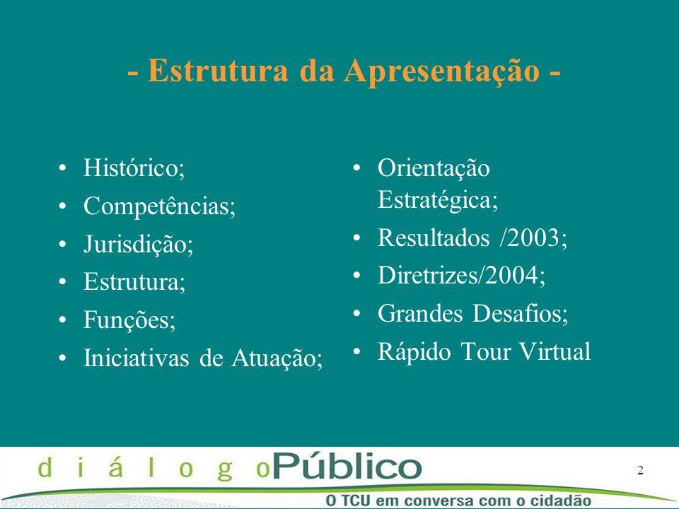2 - Estrutura da Apresentação - Histórico; Competências; Jurisdição; Estrutura; Funções; Iniciativas de Atuação; Orientação Estratégica; Resultados /2