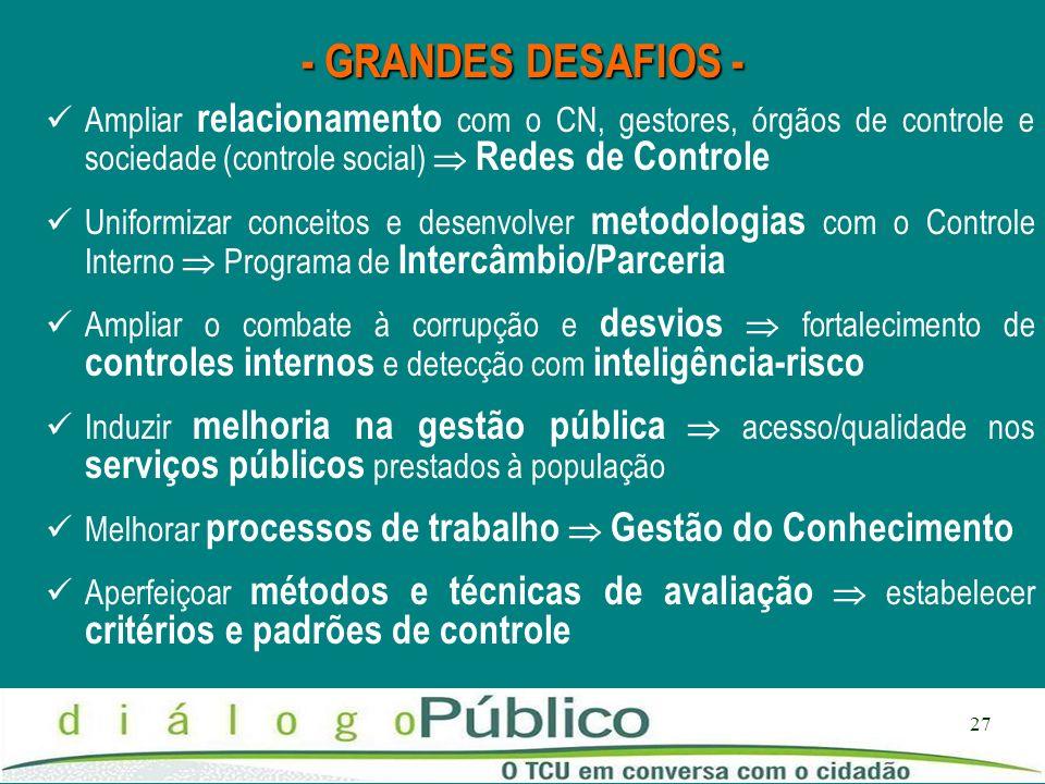 27 - GRANDES DESAFIOS - Ampliar relacionamento com o CN, gestores, órgãos de controle e sociedade (controle social) Redes de Controle Uniformizar conc