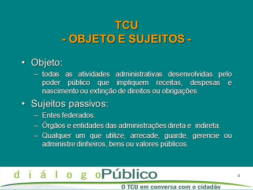 4 TCU - OBJETO E SUJEITOS - Objeto:Objeto: –todas as atividades administrativas desenvolvidas pelo poder público que impliquem receitas, despesas e na
