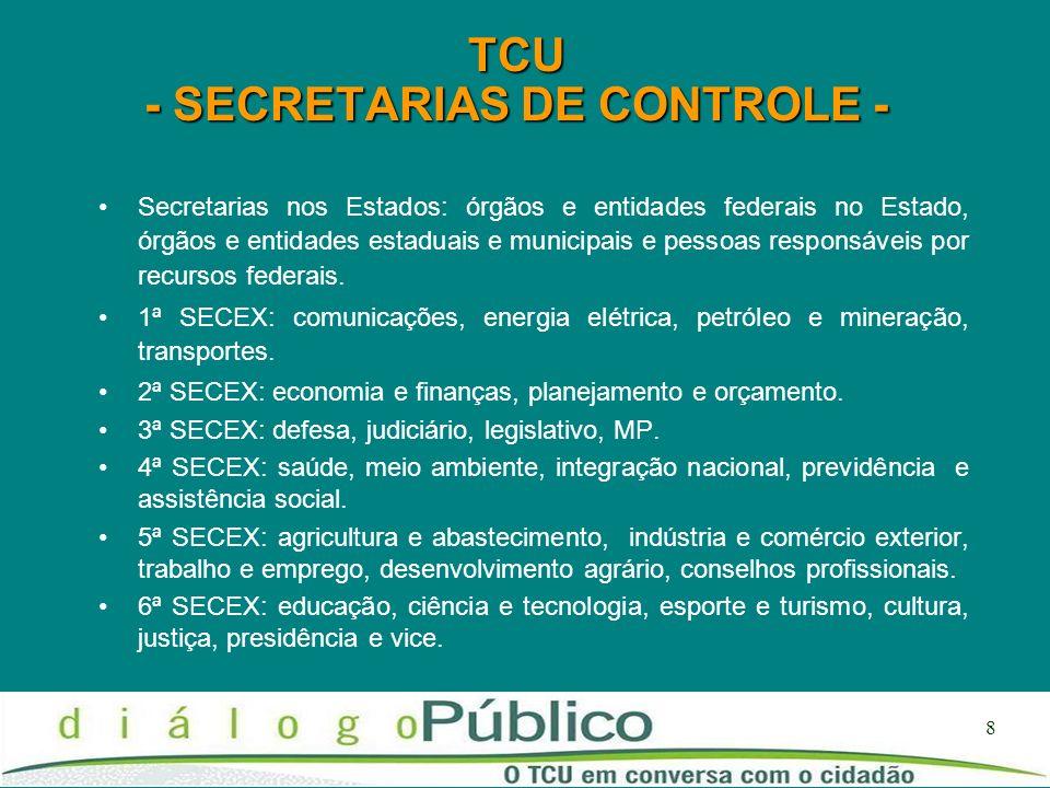 8 TCU - SECRETARIAS DE CONTROLE - Secretarias nos Estados: órgãos e entidades federais no Estado, órgãos e entidades estaduais e municipais e pessoas