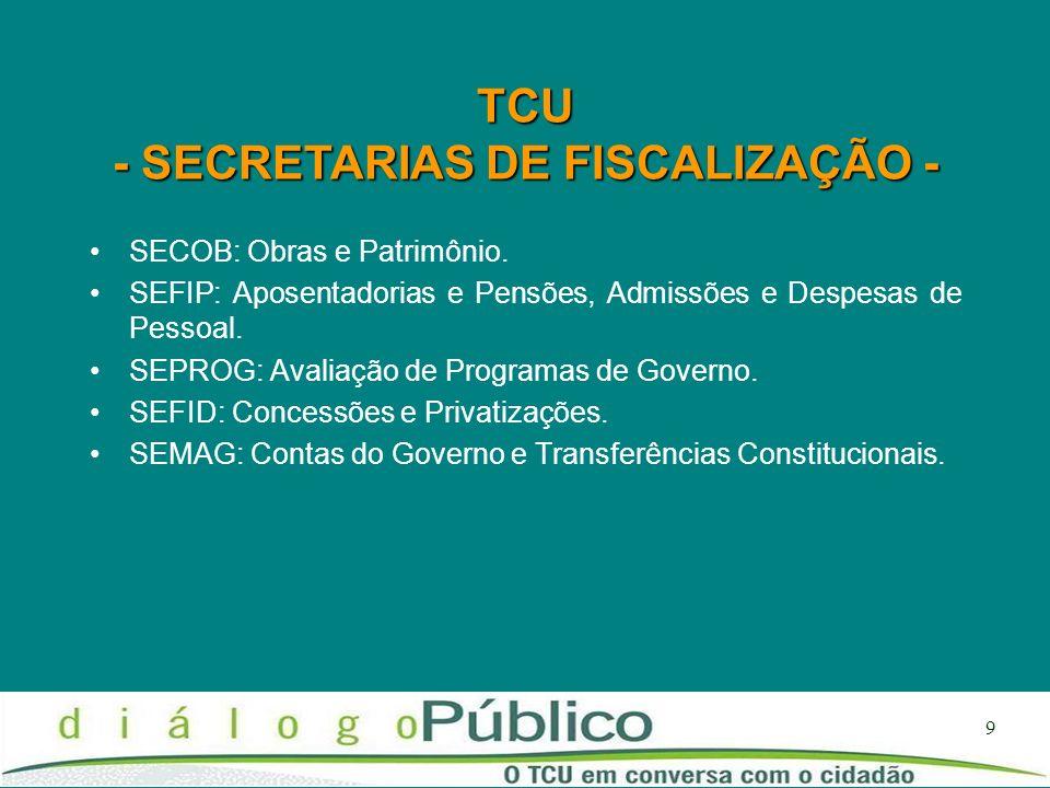 9 TCU - SECRETARIAS DE FISCALIZAÇÃO - SECOB: Obras e Patrimônio. SEFIP: Aposentadorias e Pensões, Admissões e Despesas de Pessoal. SEPROG: Avaliação d