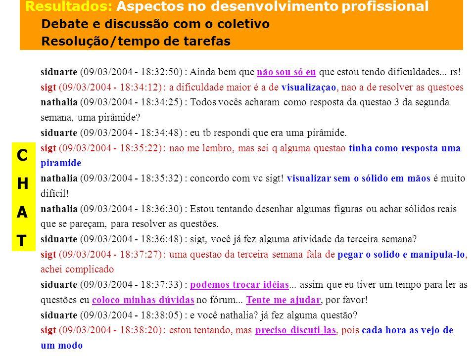 siduarte (09/03/2004 - 18:32:50) : Ainda bem que não sou só eu que estou tendo dificuldades... rs! sigt (09/03/2004 - 18:34:12) : a dificuldade maior