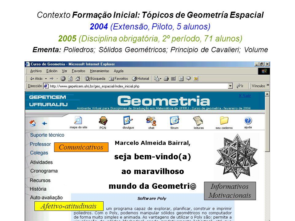 Contexto Formação Inicial: Tópicos de Geometría Espacial 2004 (Extensão, Piloto, 5 alunos) 2005 (Disciplina obrigatória, 2º período, 71 alunos) Ementa