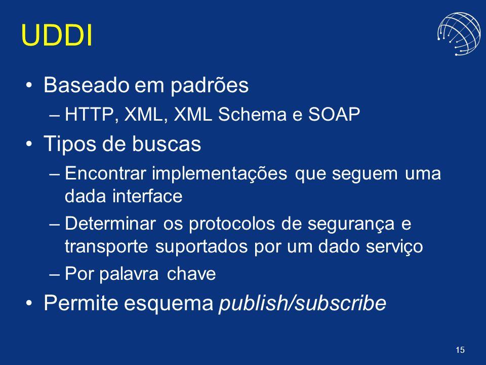 15 UDDI Baseado em padrões –HTTP, XML, XML Schema e SOAP Tipos de buscas –Encontrar implementações que seguem uma dada interface –Determinar os protoc