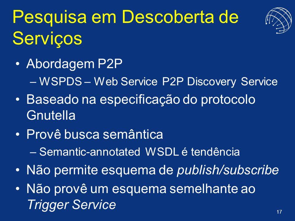 17 Pesquisa em Descoberta de Serviços Abordagem P2P –WSPDS – Web Service P2P Discovery Service Baseado na especificação do protocolo Gnutella Provê bu