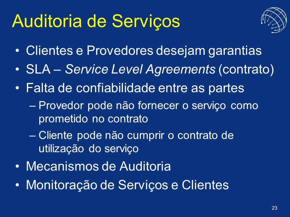 23 Auditoria de Serviços Clientes e Provedores desejam garantias SLA – Service Level Agreements (contrato) Falta de confiabilidade entre as partes –Pr