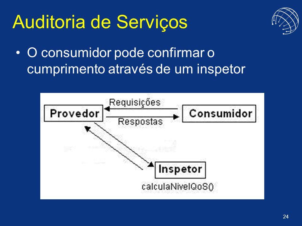 24 Auditoria de Serviços O consumidor pode confirmar o cumprimento através de um inspetor