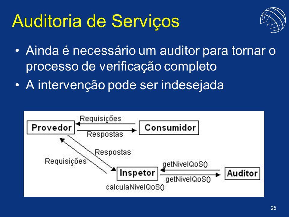 25 Auditoria de Serviços Ainda é necessário um auditor para tornar o processo de verificação completo A intervenção pode ser indesejada