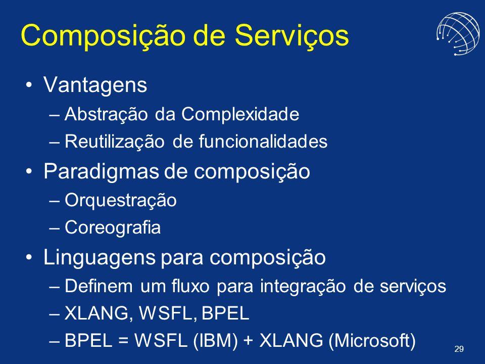 29 Composição de Serviços Vantagens –Abstração da Complexidade –Reutilização de funcionalidades Paradigmas de composição –Orquestração –Coreografia Li