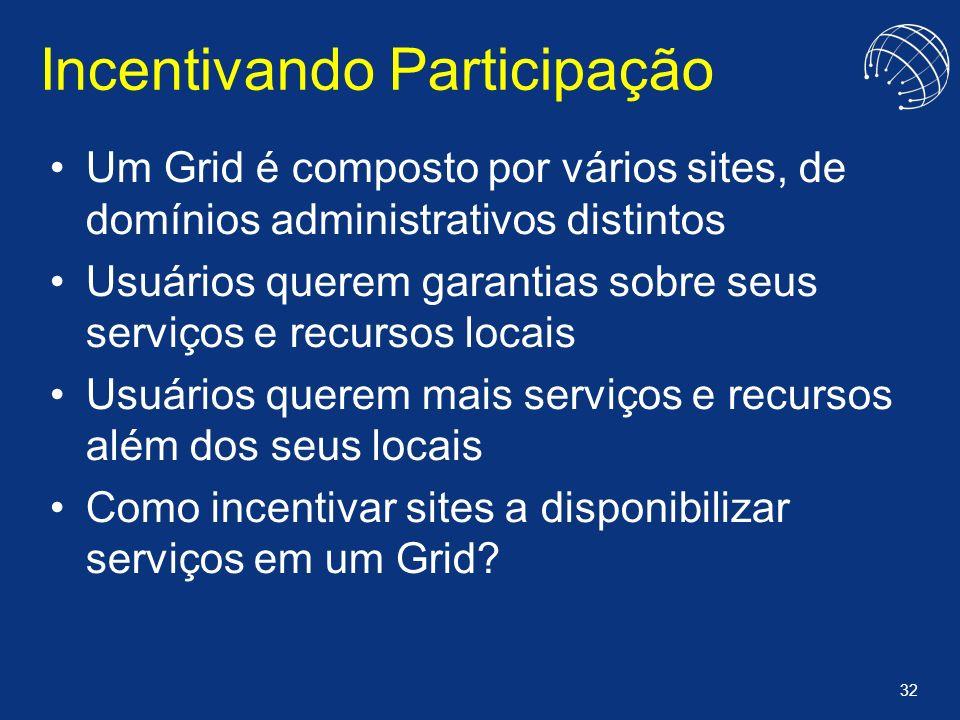 32 Incentivando Participação Um Grid é composto por vários sites, de domínios administrativos distintos Usuários querem garantias sobre seus serviços