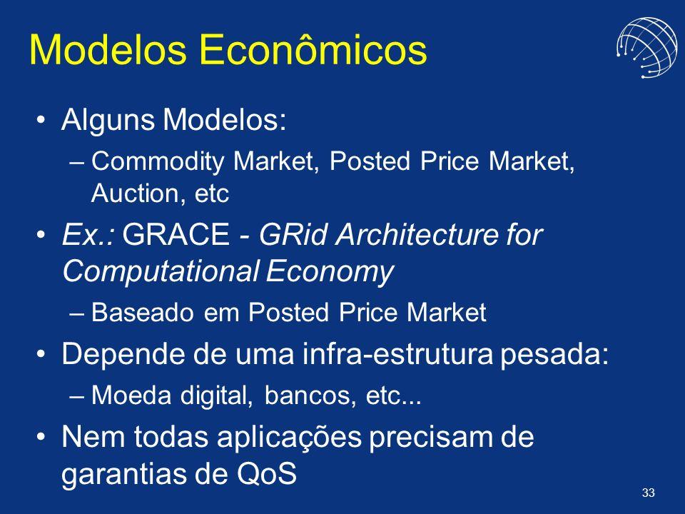 33 Modelos Econômicos Alguns Modelos: –Commodity Market, Posted Price Market, Auction, etc Ex.: GRACE - GRid Architecture for Computational Economy –B