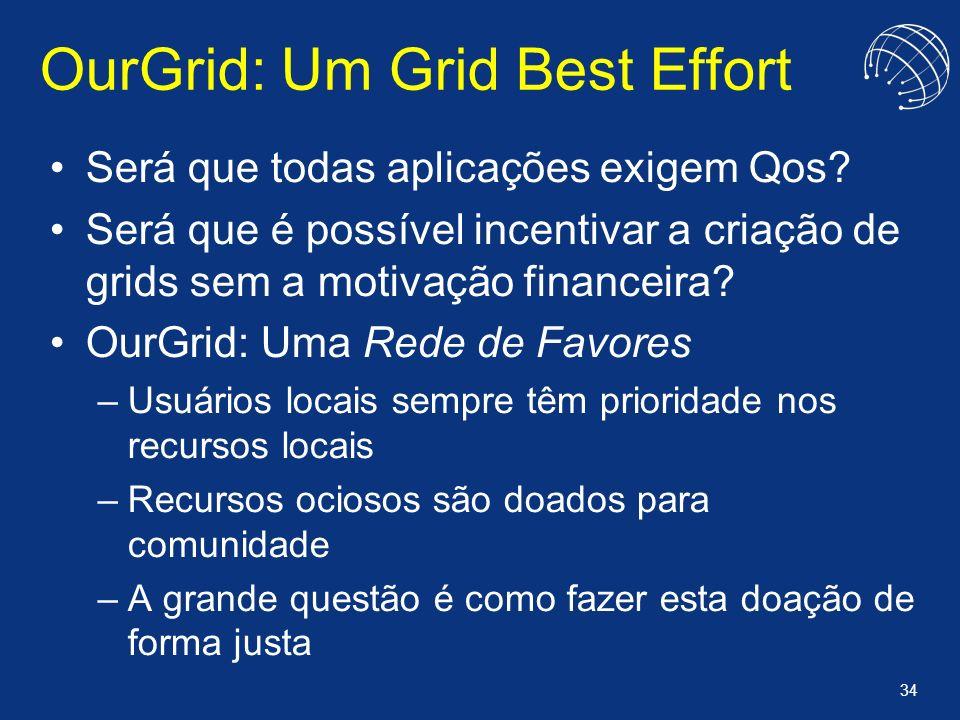 34 OurGrid: Um Grid Best Effort Será que todas aplicações exigem Qos? Será que é possível incentivar a criação de grids sem a motivação financeira? Ou