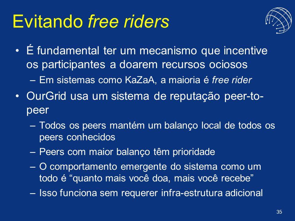 35 Evitando free riders É fundamental ter um mecanismo que incentive os participantes a doarem recursos ociosos –Em sistemas como KaZaA, a maioria é f