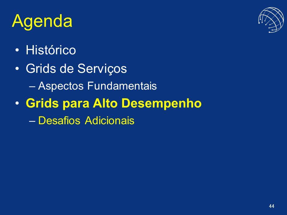 44 Agenda Histórico Grids de Serviços –Aspectos Fundamentais Grids para Alto Desempenho –Desafios Adicionais