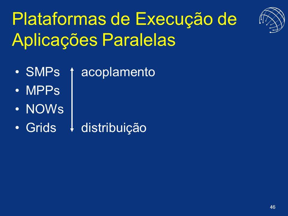46 Plataformas de Execução de Aplicações Paralelas SMPs acoplamento MPPs NOWs Grids distribuição