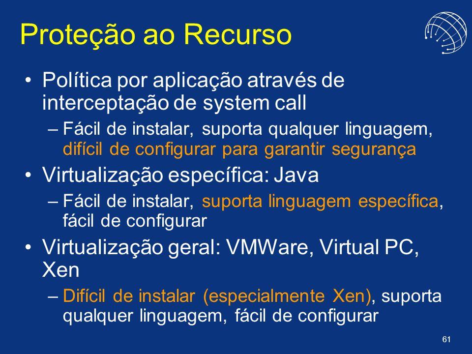 61 Proteção ao Recurso Política por aplicação através de interceptação de system call –Fácil de instalar, suporta qualquer linguagem, difícil de confi