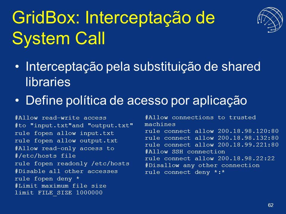 62 GridBox: Interceptação de System Call Interceptação pela substituição de shared libraries Define política de acesso por aplicação #Allow read-write