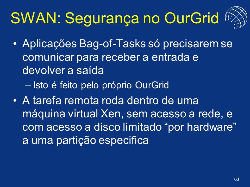 63 SWAN: Segurança no OurGrid Aplicações Bag-of-Tasks só precisarem se comunicar para receber a entrada e devolver a saída –Isto é feito pelo próprio