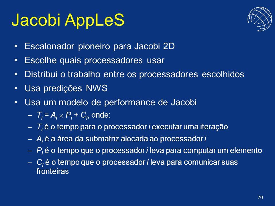 70 Jacobi AppLeS Escalonador pioneiro para Jacobi 2D Escolhe quais processadores usar Distribui o trabalho entre os processadores escolhidos Usa predi