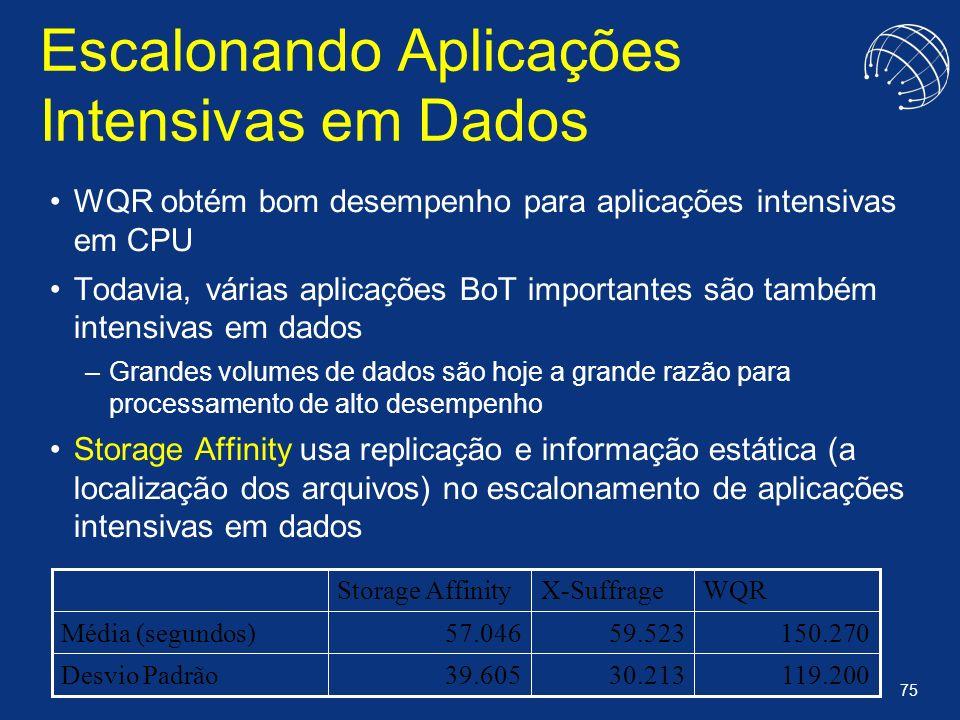 75 Escalonando Aplicações Intensivas em Dados WQR obtém bom desempenho para aplicações intensivas em CPU Todavia, várias aplicações BoT importantes sã