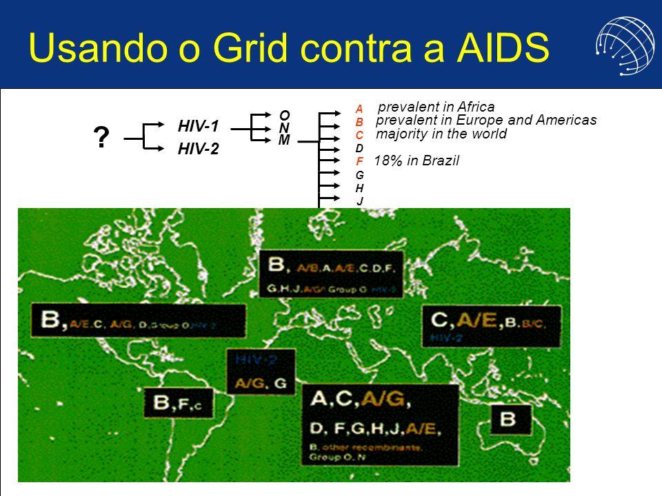 76 Usando o Grid contra a AIDS B,c,FB,c,F HIV-2 HIV-1 M O ABCDFGHJKABCDFGHJK N ? prevalent in Europe and Americas prevalent in Africa majority in the