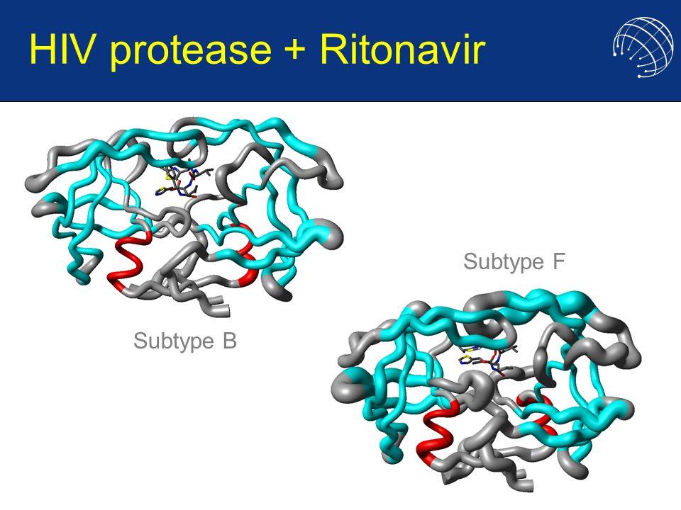 77 HIV protease + Ritonavir Subtype B Subtype F