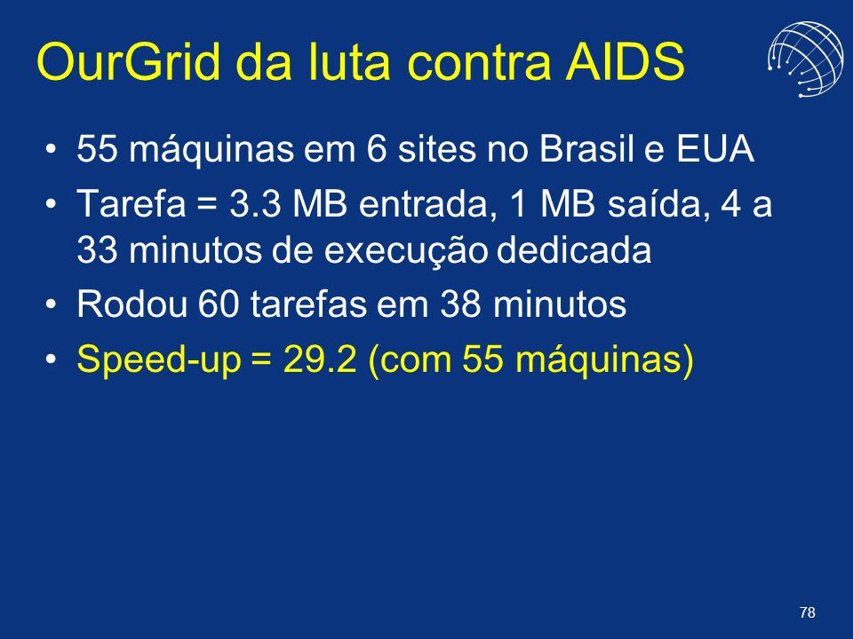 78 OurGrid da luta contra AIDS 55 máquinas em 6 sites no Brasil e EUA Tarefa = 3.3 MB entrada, 1 MB saída, 4 a 33 minutos de execução dedicada Rodou 6