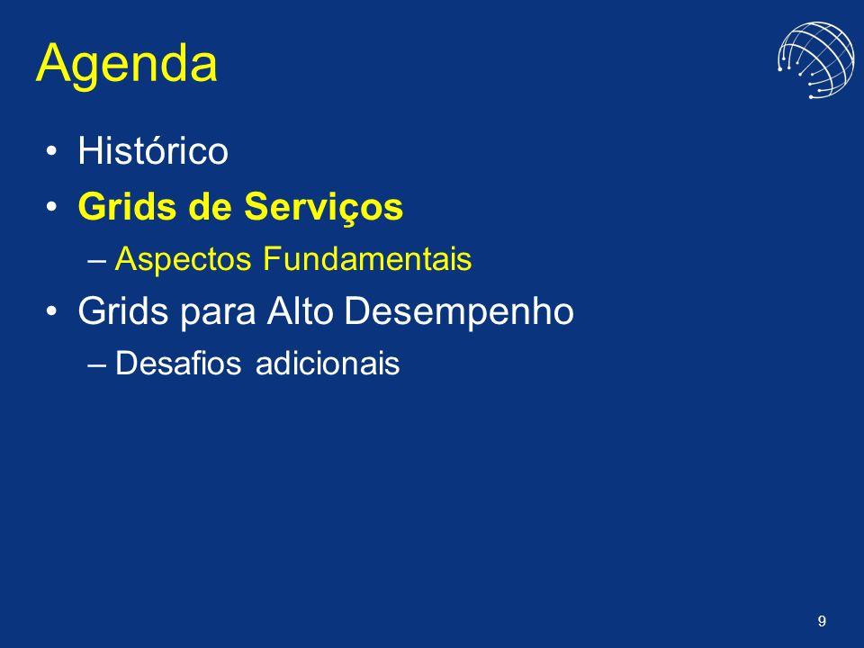 40 Aspectos Fundamentais Descoberta de Serviços Autenticação e Autorização Auditoria de Serviços Composição de Serviços Incentivos para Disponibilização de Serviços Padronização