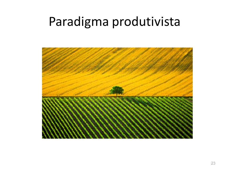 Exemplo Agricultura com baixo nível de insumos Características: Uso de corretivos de solo Controles naturais de pragas e doenças Análise sistêmica das