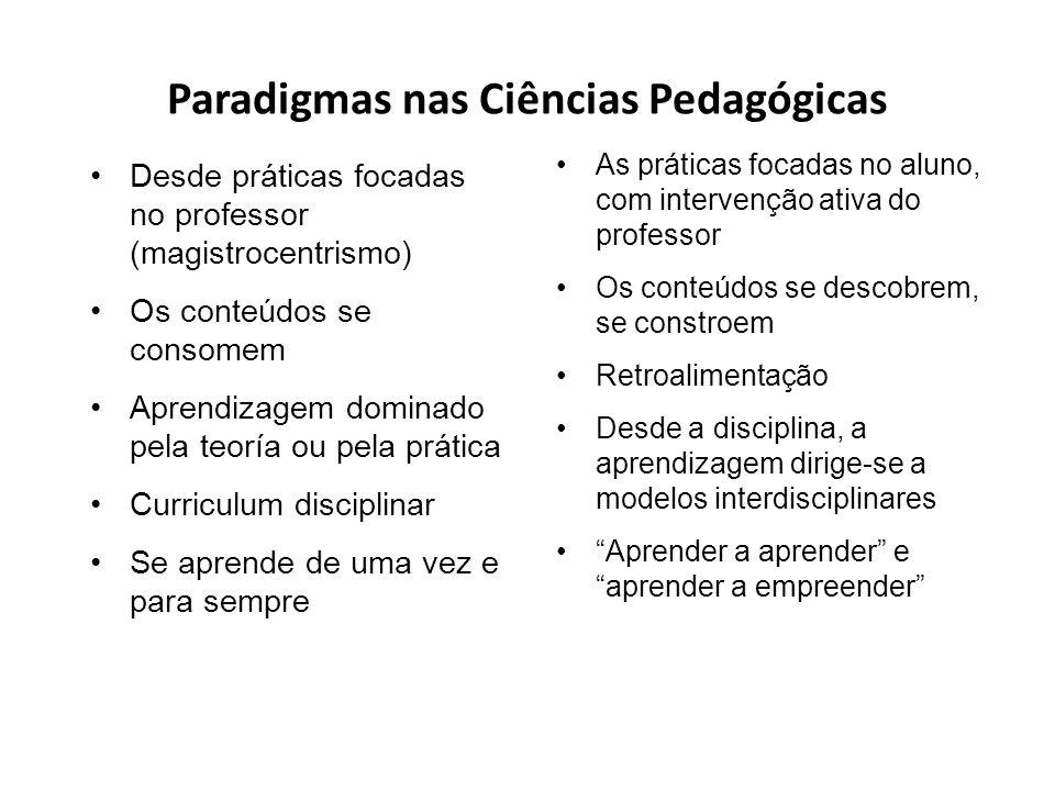 Paradigmas nas Ciências Pedagógicas Desde práticas focadas no professor (magistrocentrismo) Os conteúdos se consomem Aprendizagem dominado pela teoría
