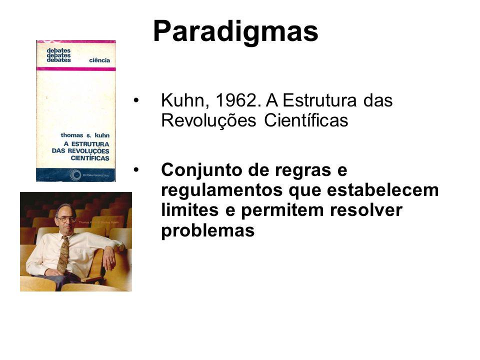 Agenda Construção do conhecimento na epistemologia de Kuhn. Uso da palabra paradigma. Mudanças paradigmaticas na produção e transmissão do conheciment