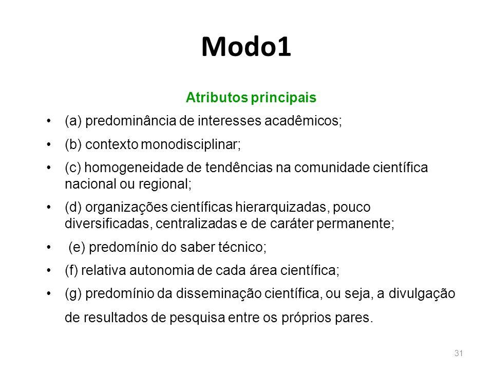 30 Modo 2 (Gibbons) O novo cenário da produção de conhecimento