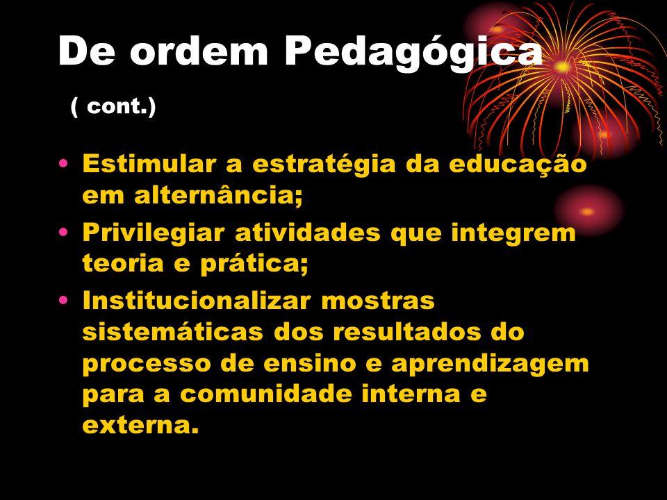 De ordem Pedagógica ( cont.) Estimular a estratégia da educação em alternância; Privilegiar atividades que integrem teoria e prática; Institucionaliza