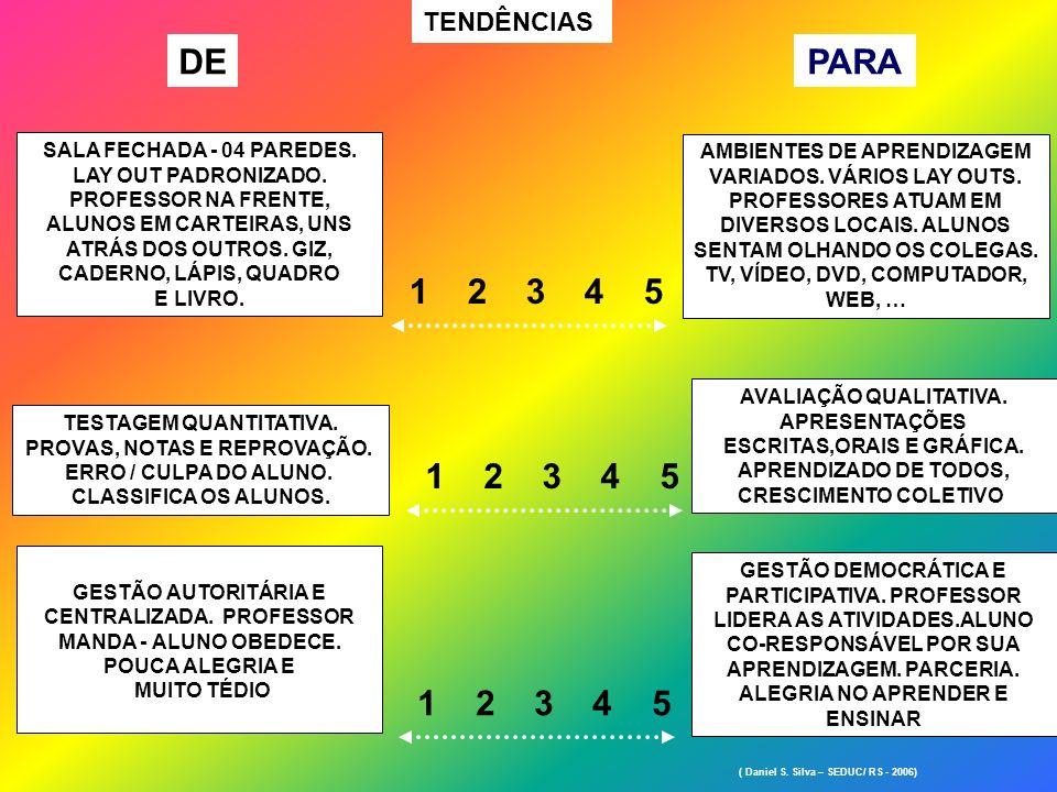 SALA FECHADA - 04 PAREDES. LAY OUT PADRONIZADO. PROFESSOR NA FRENTE, ALUNOS EM CARTEIRAS, UNS ATRÁS DOS OUTROS. GIZ, CADERNO, LÁPIS, QUADRO E LIVRO. A