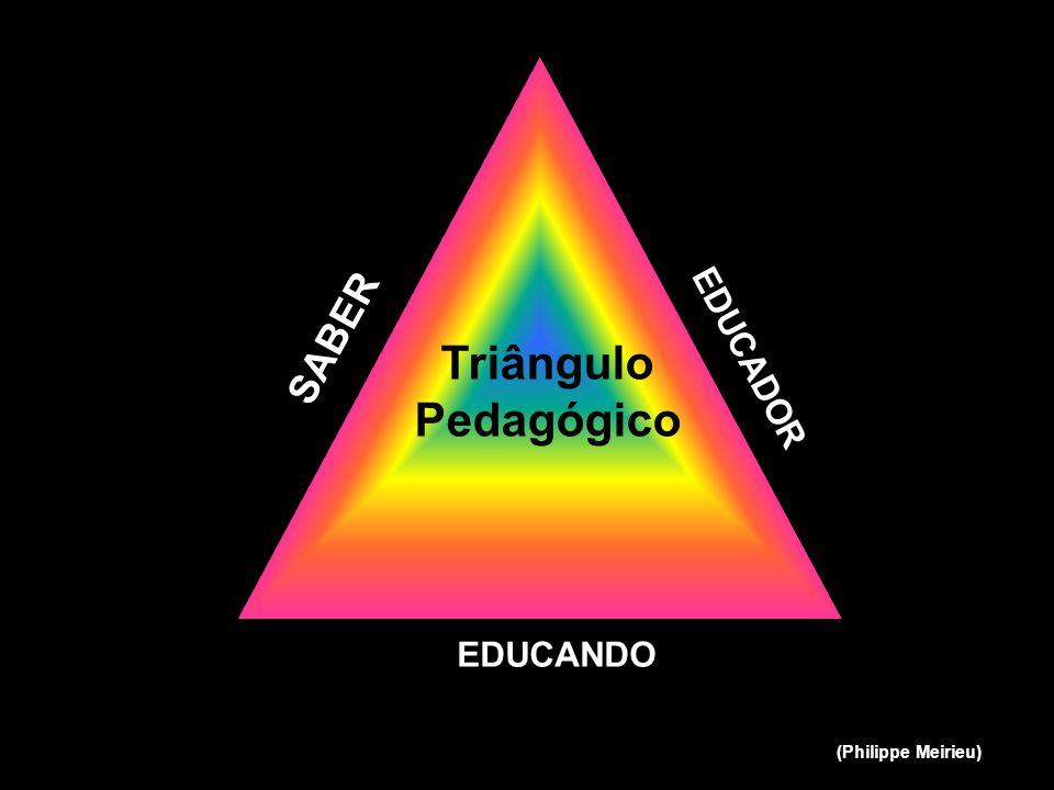 EDUCANDO SABER EDUCADOR Triângulo Pedagógico (Philippe Meirieu)