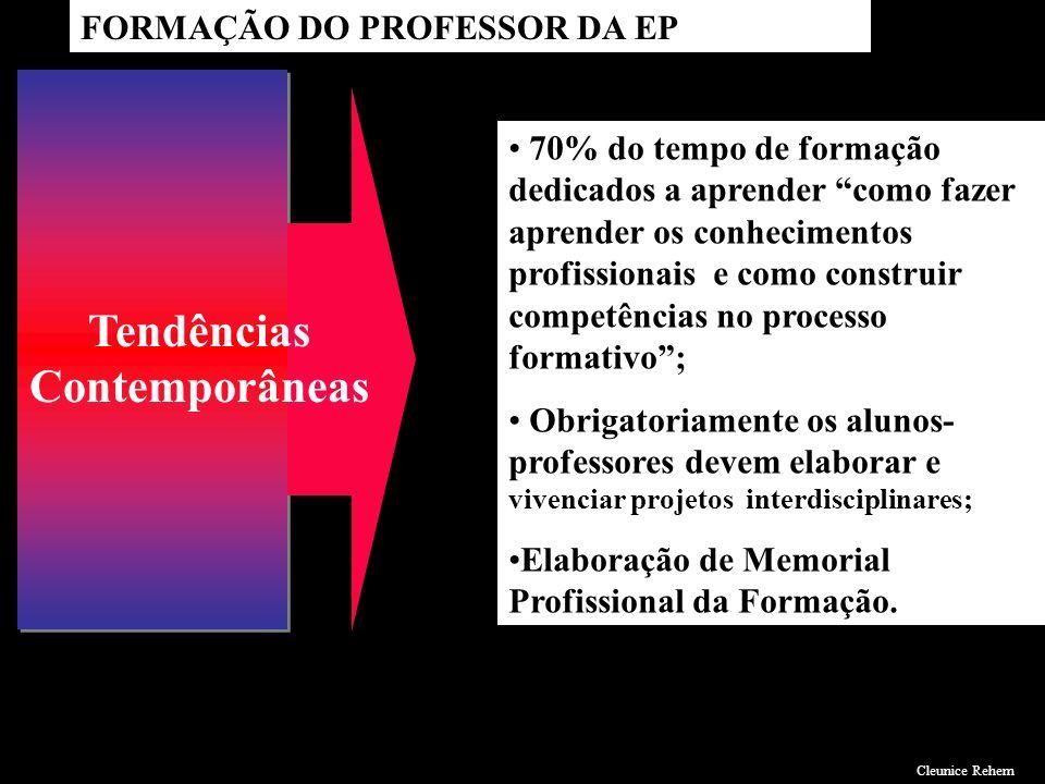70% do tempo de formação dedicados a aprender como fazer aprender os conhecimentos profissionais e como construir competências no processo formativo;